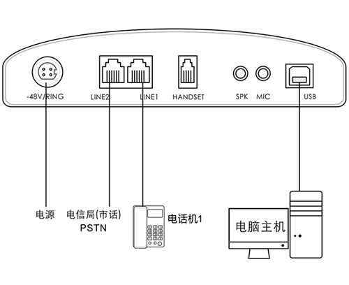 48v舜傲控制器接线图