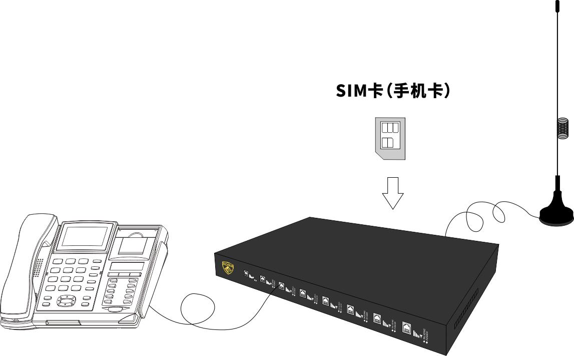 AOFAX无线连接台产品连接示意图